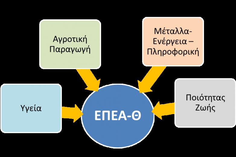 Ημερίδα του  ΕΚΕΤΑ/ΙΕΤΕΘ στο Μουσείο Τσαλαπάτα για τους συνεργατικούς σχηματισμούς