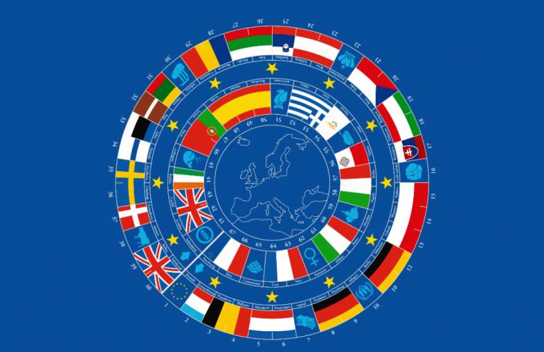 9η Μαΐου, Ημέρα της Ευρώπης