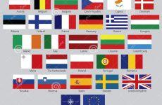 1.750 εκδηλώσεις με ακροατήριο σχεδόν 30 εκατ. ευρωπαίους στη συζήτηση για το μέλλον της Ευρώπης