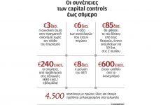 Ζημιά 3 δισ. ευρώ από τα capital controls