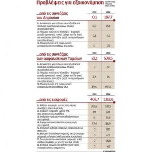 21s4p1provlexoikonomproypol-thumb-large