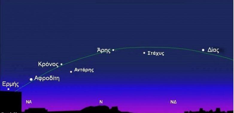 Πασαρέλα αστέρων, πλανητών και κομήτη