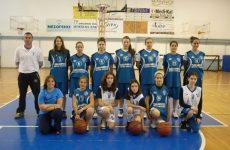 Πρεμιέρα με Αίολο Τρικάλων για τη γυναικεία ομάδα μπάσκετ του Γ.Σ.Β «Η ΝΙΚΗ»