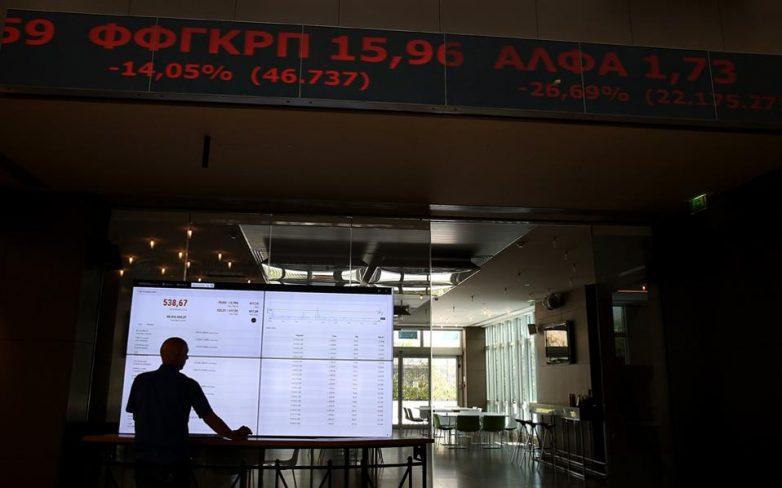 Οριακή πτώση 0,09% στο Χρηματιστήριο