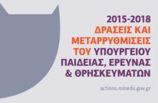 Σε λειτουργία από σήμερα η ειδική ιστοσελίδα του Υπουργείου Παιδείας actions.minedu.gov.gr