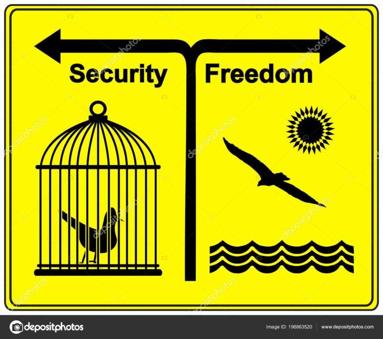 Η Ελευθερία ως προϊόν αναγκαιότητας
