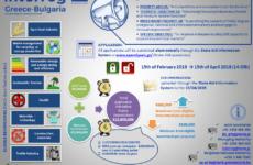 Πρόγραμμα ΣυνεργασίαςINTERREG V-A ΕΛΛΑΔΑ-ΒΟΥΛΓΑΡΙΑ 2014-2020
