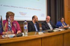 250 εκατ. ευρώ για την ενίσχυση της καινοτόμου επιχειρηματικότητας μέσω της δράσης «Ερευνώ-Δημιουργώ-Καινοτομώ»