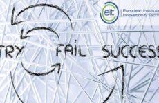 Ευρωπαϊκό Ινστιτούτο Καινοτομίας και Τεχνολογίας: Στρατηγική για την περίοδο 2021-2027