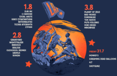 Los Almiros Festival 2019: 31 Ιουλ – 4 Αυγ