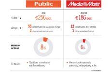 Στον όμιλο του Π. Γερμανού περνάει η Media Markt Ελλάς