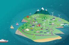 Πανευρωπαϊκό συνέδριο για την καθαρή ενέργεια στα νησιά από την Ρυθμιστική Αρχή Ενέργειας (ΡΑΕ)