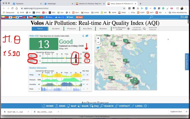 Ρύπανση της ΑΓΕΤ καταγγέλλουν Βολιώτες