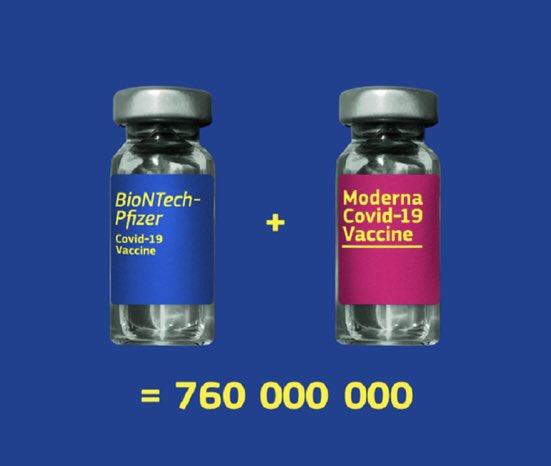 Ασφάλεια εμβολίων: Πρώτα συμπεράσματα μετά από 2 εκατ. δόσεις